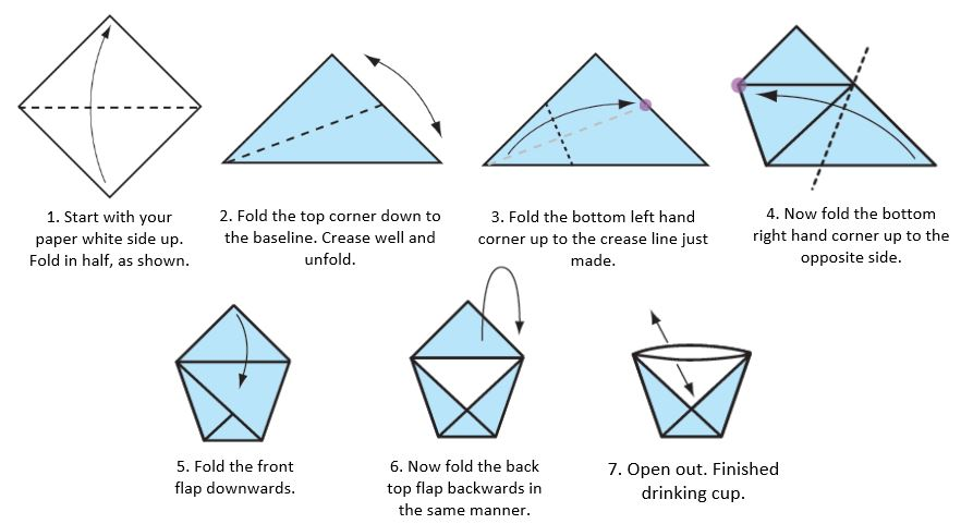 Origami Cups : How to Fold Origami Drinking Cups : Paper Folding ... | 481x882