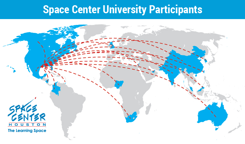 International Participation Map