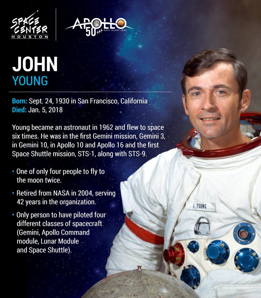 Apollo 50th Astronaut Bio: John Young